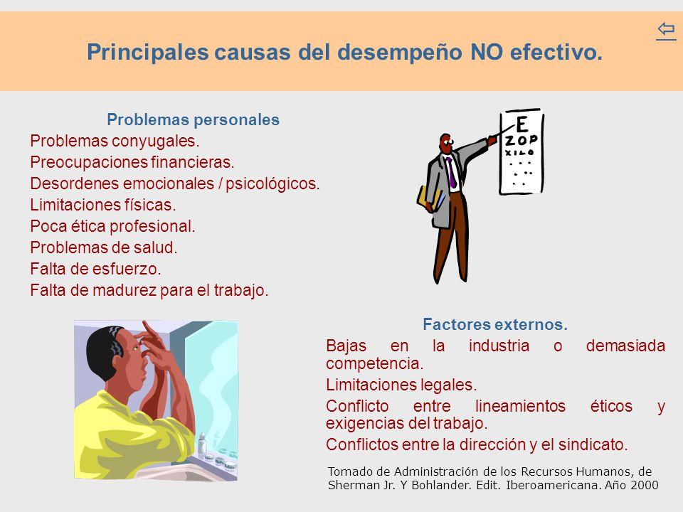 Principales causas del desempeño NO efectivo. Problemas personales Problemas conyugales.