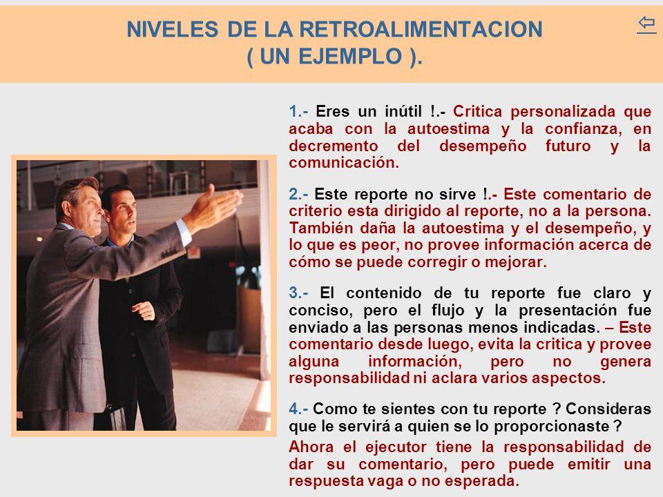 NIVELES DE LA RETROALIMENTACION ( UN EJEMPLO ).