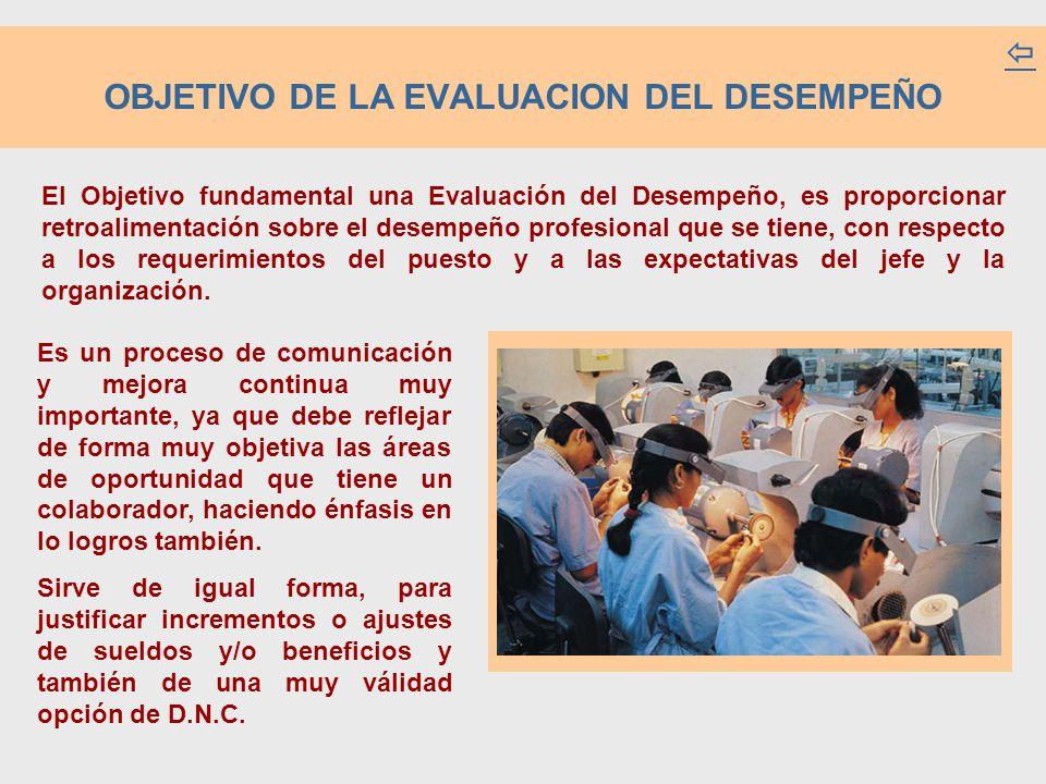 OBJETIVO DE LA EVALUACION DEL DESEMPEÑO El Objetivo fundamental una Evaluación del Desempeño, es proporcionar retroalimentación sobre el desempeño pro