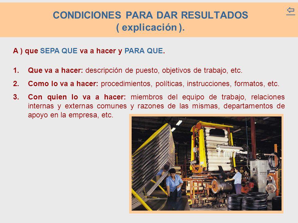 CONDICIONES PARA DAR RESULTADOS ( explicación ).A ) que SEPA QUE va a hacer y PARA QUE.
