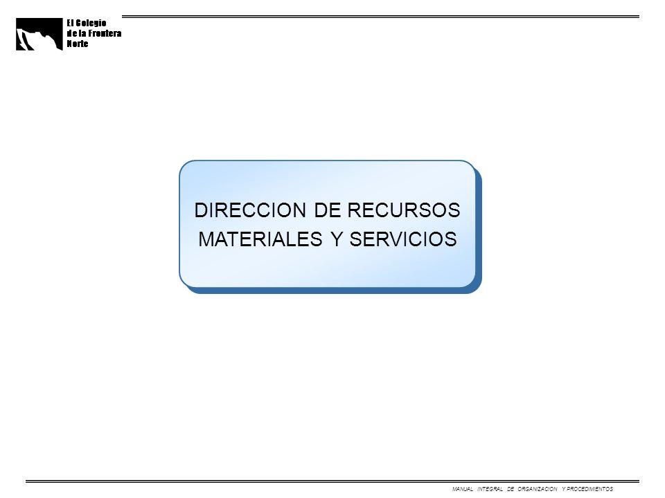 DIRECCION DE RECURSOS MATERIALES Y SERVICIOS MANUAL INTEGRAL DE ORGANIZACION Y PROCEDIMIENTOS
