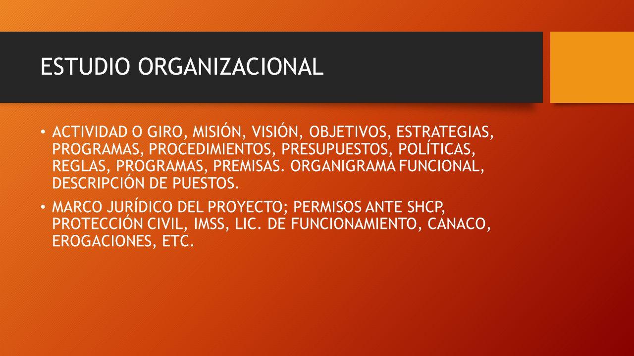ESTUDIO ORGANIZACIONAL ACTIVIDAD O GIRO, MISIÓN, VISIÓN, OBJETIVOS, ESTRATEGIAS, PROGRAMAS, PROCEDIMIENTOS, PRESUPUESTOS, POLÍTICAS, REGLAS, PROGRAMAS