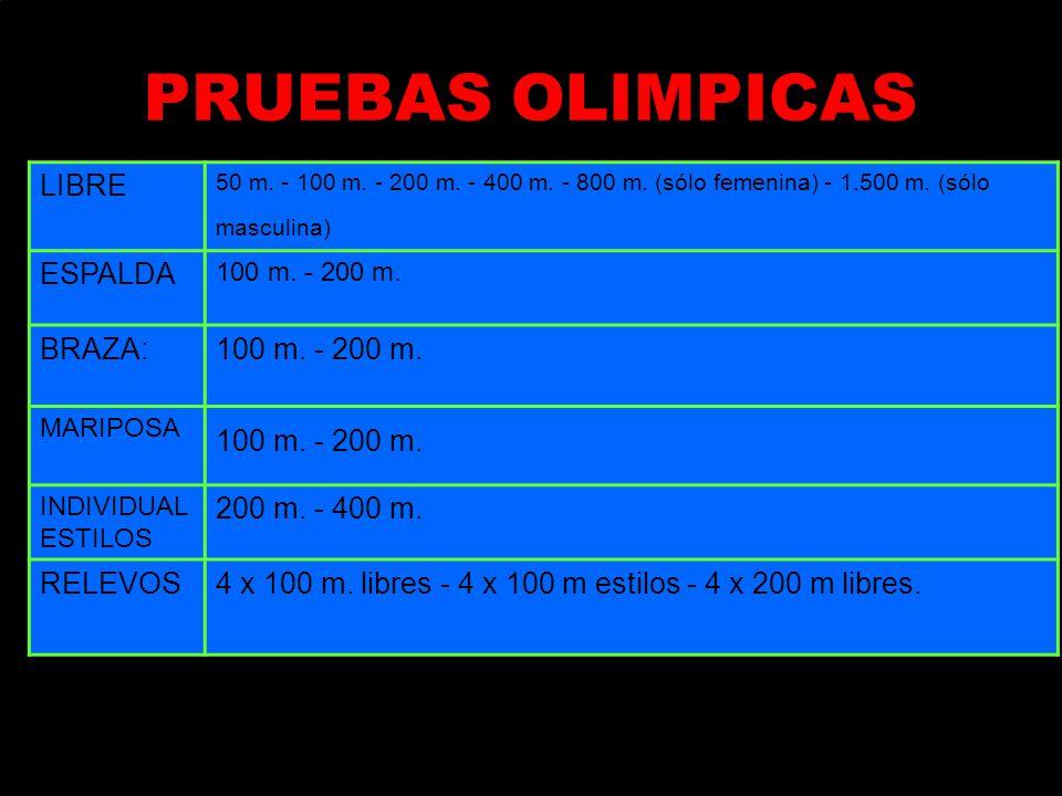 PRUEBAS OLIMPICAS LIBRE 50 m.- 100 m. - 200 m. - 400 m.