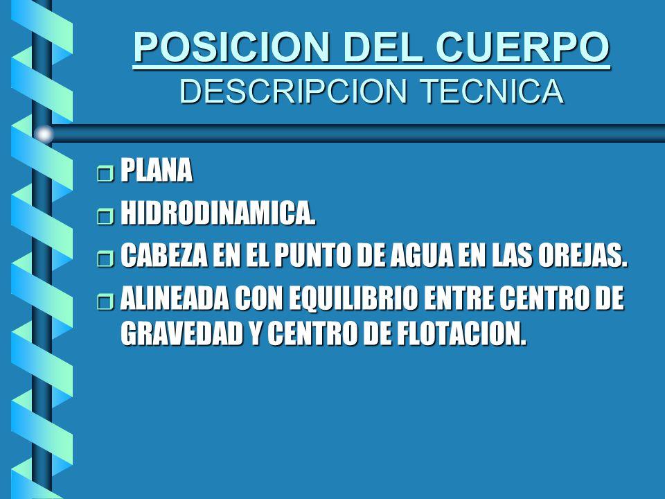 POSICION DEL CUERPO DESCRIPCION TECNICA r PLANA r HIDRODINAMICA.