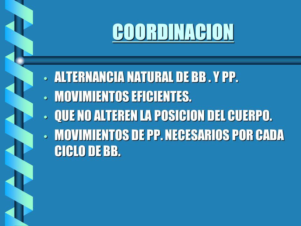 COORDINACION Ÿ ALTERNANCIA NATURAL DE BB.Y PP. Ÿ MOVIMIENTOS EFICIENTES.