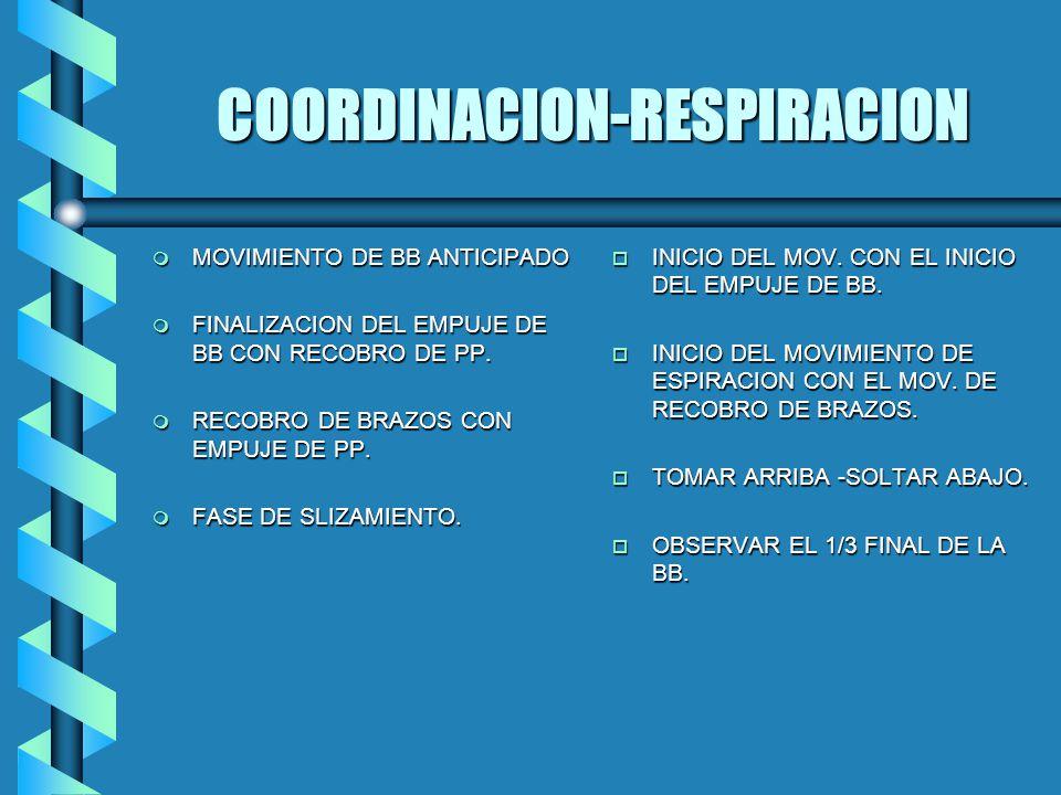 COORDINACION-RESPIRACION m MOVIMIENTO DE BB ANTICIPADO m FINALIZACION DEL EMPUJE DE BB CON RECOBRO DE PP.