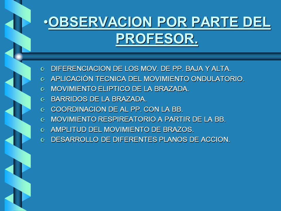 OBSERVACION POR PARTE DEL PROFESOR.OBSERVACION POR PARTE DEL PROFESOR.