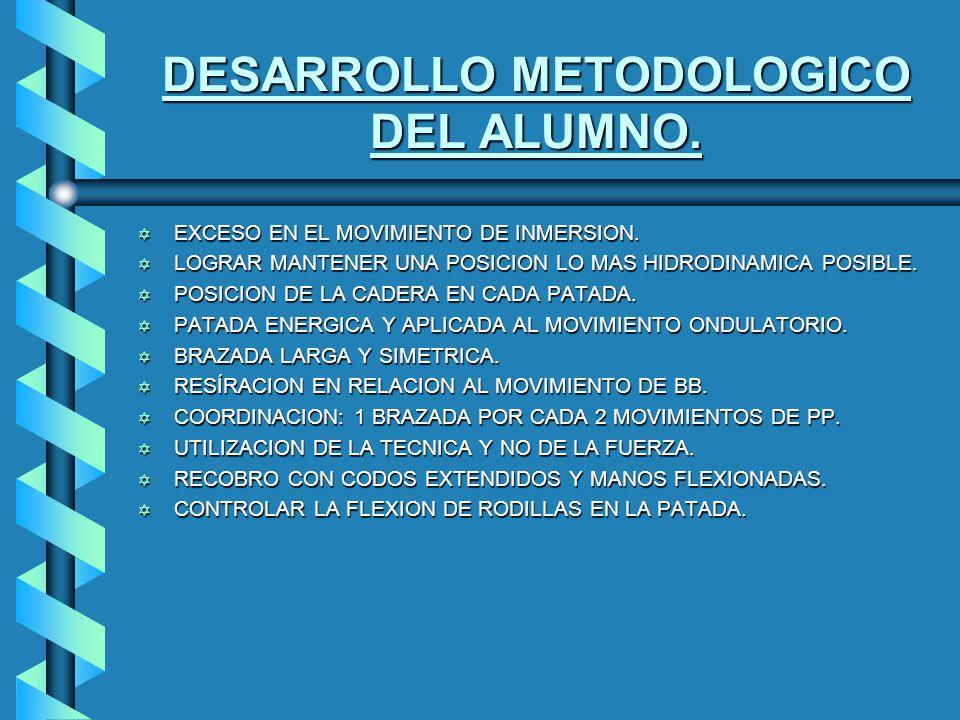 DESARROLLO METODOLOGICO DEL ALUMNO.Y EXCESO EN EL MOVIMIENTO DE INMERSION.