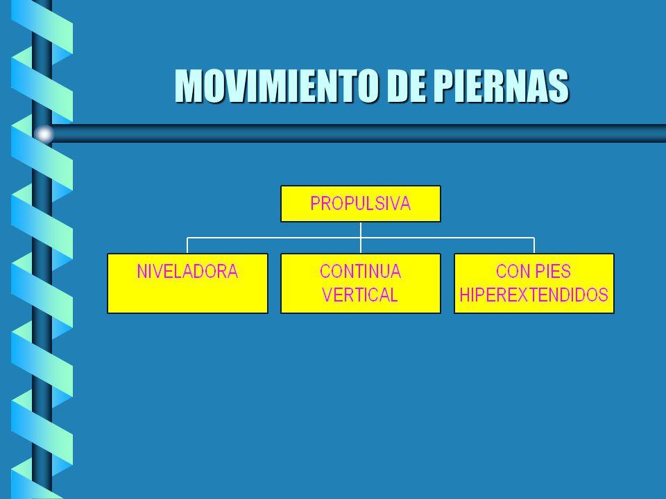 MOVIMIENTO DE PIERNAS
