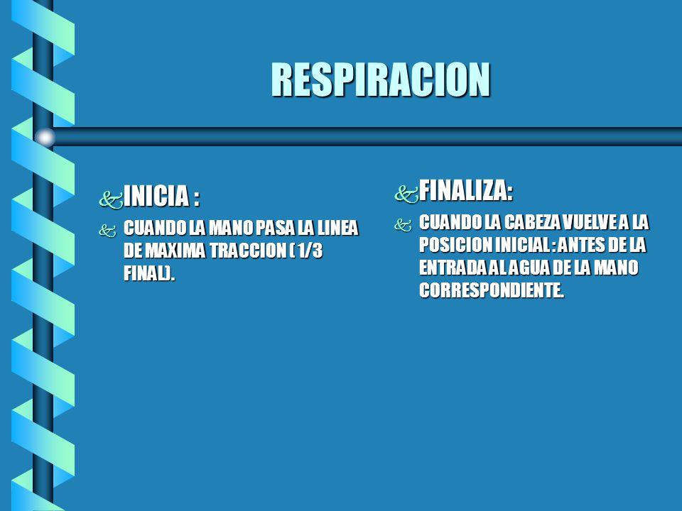 RESPIRACION k INICIA : k CUANDO LA MANO PASA LA LINEA DE MAXIMA TRACCION ( 1/3 FINAL).