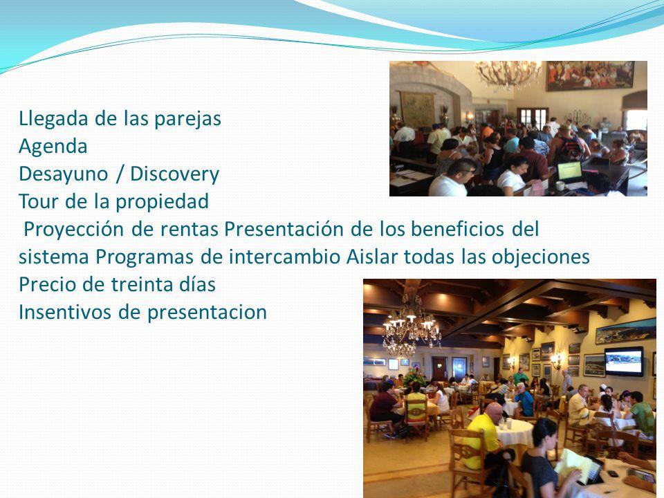 Llegada de las parejas Agenda Desayuno / Discovery Tour de la propiedad Proyección de rentas Presentación de los beneficios del sistema Programas de i
