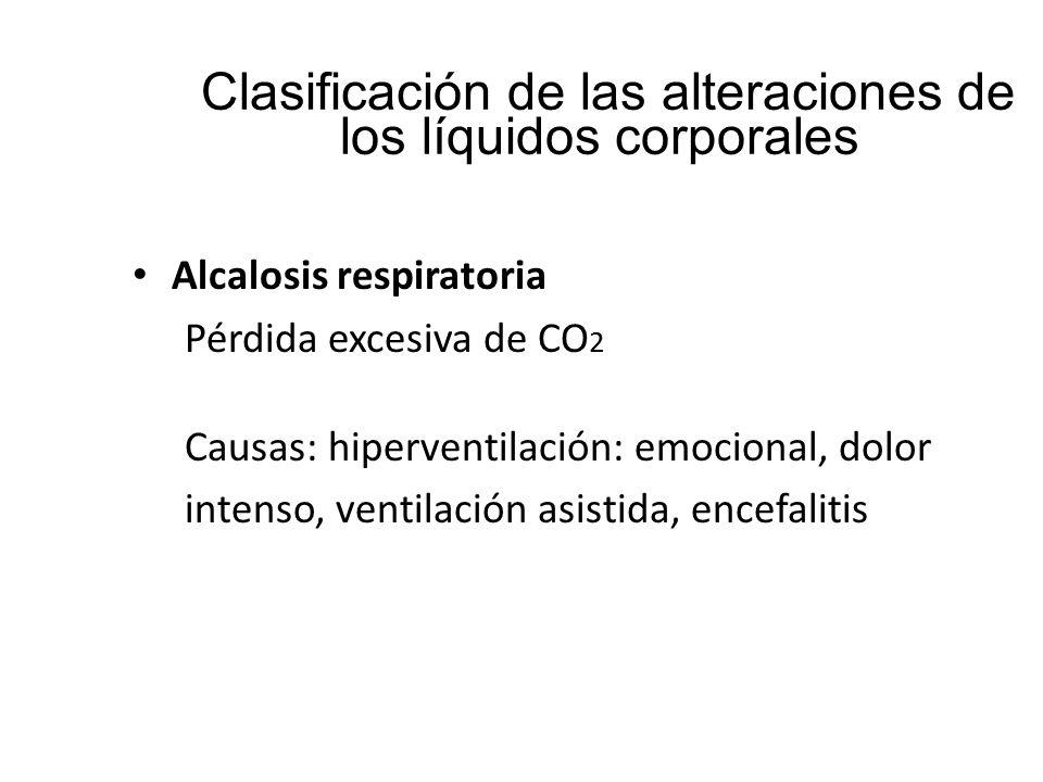 Clasificación de las alteraciones de los líquidos corporales Alteraciones del volumen Exceso de volumen: suele ser yatrógeno o secundario a insuficiencia renal, cirrosis o insuficiencia cardiaca congestiva