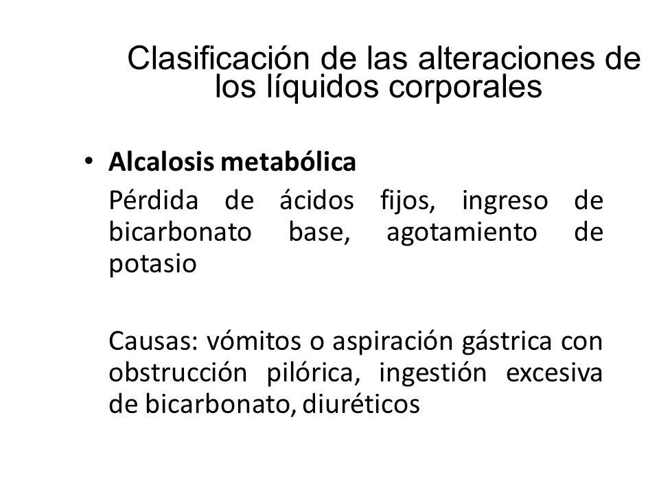 Clasificación de las alteraciones de los líquidos corporales Alcalosis respiratoria Pérdida excesiva de CO 2 Causas: hiperventilación: emocional, dolor intenso, ventilación asistida, encefalitis