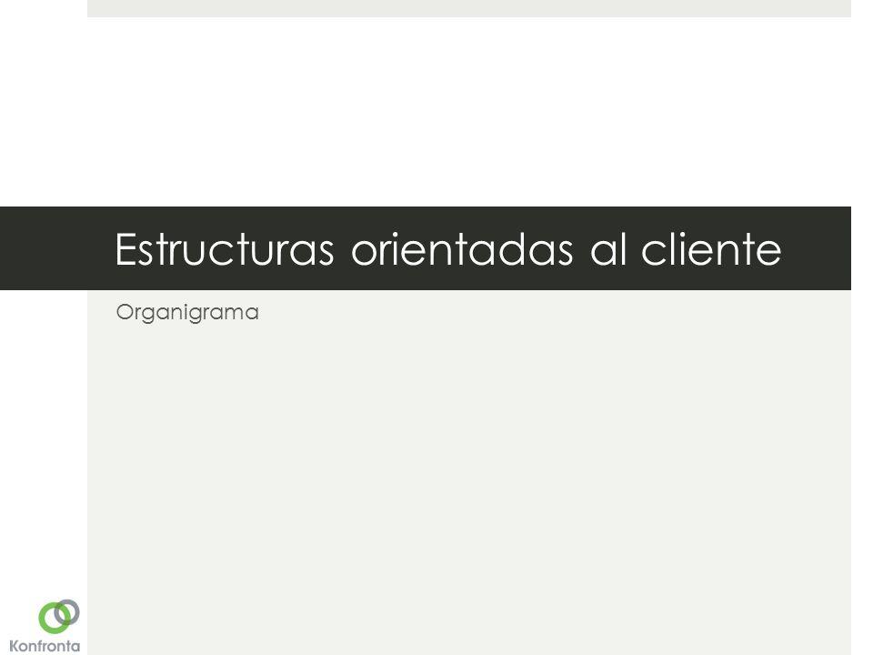www.konfronta.mx Estructuras orientadas al cliente Organigrama