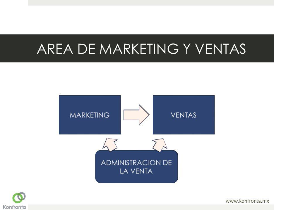 www.konfronta.mx AREA DE MARKETING Y VENTAS