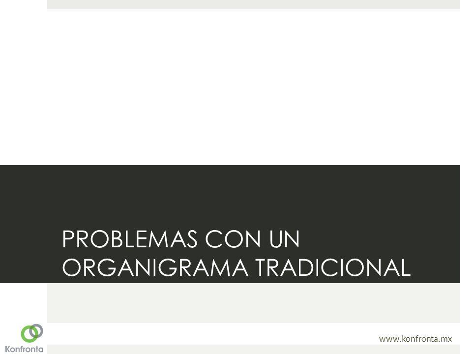www.konfronta.mx PROBLEMAS CON UN ORGANIGRAMA TRADICIONAL