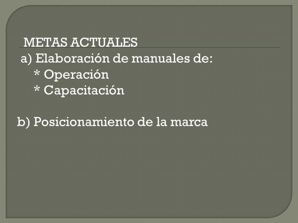METAS ACTUALES a) Elaboración de manuales de: * Operación * Capacitación b) Posicionamiento de la marca