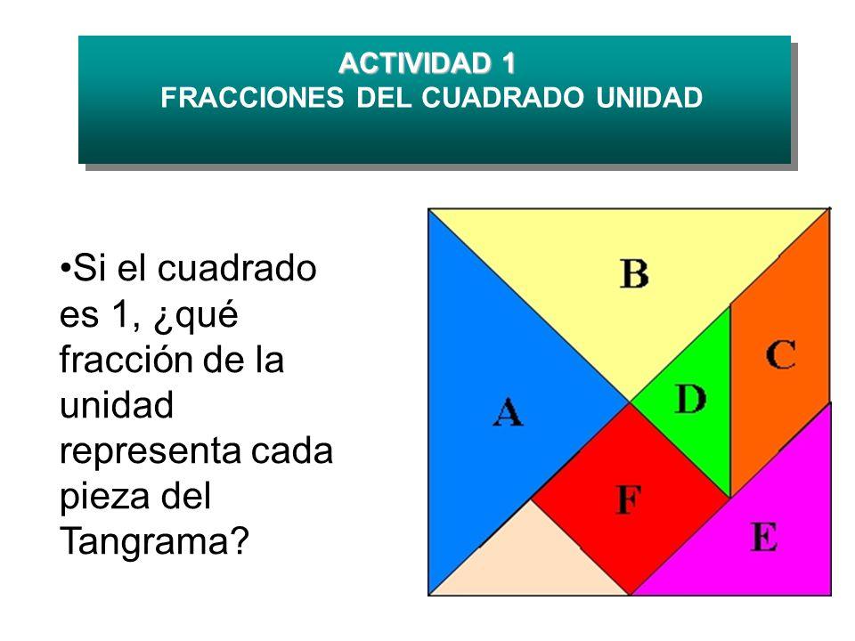 ACTIVIDAD 1 FRACCIÓN DE LA UNIDAD QUE REPRESENTA CADA PIEZA Triángulo grande 1/4 Triángulo mediano Triángulo pequeño Cuadrado Romboide 1/8 1/16 1/8