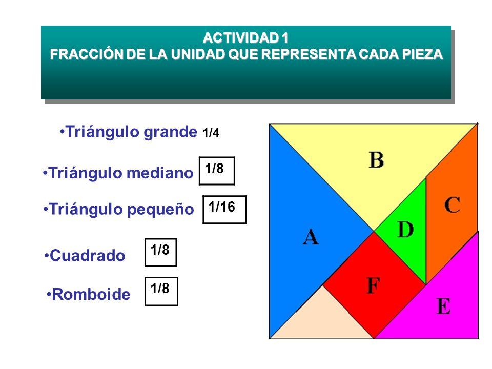 ACTIVIDAD 2 FRACCIONES EQUIVALENTES Observa las piezas del Tangrama y contesta las preguntas.