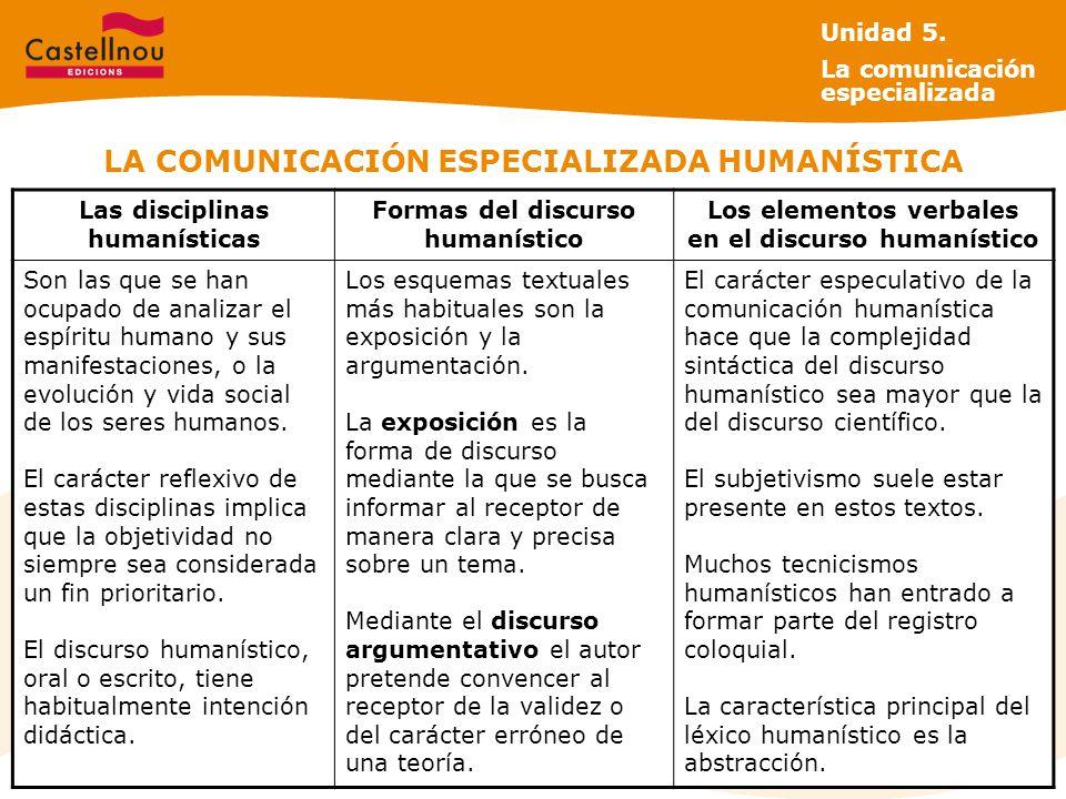 LA COMUNICACIÓN ESPECIALIZADA HUMANÍSTICA Las disciplinas humanísticas Formas del discurso humanístico Los elementos verbales en el discurso humanístico Son las que se han ocupado de analizar el espíritu humano y sus manifestaciones, o la evolución y vida social de los seres humanos.
