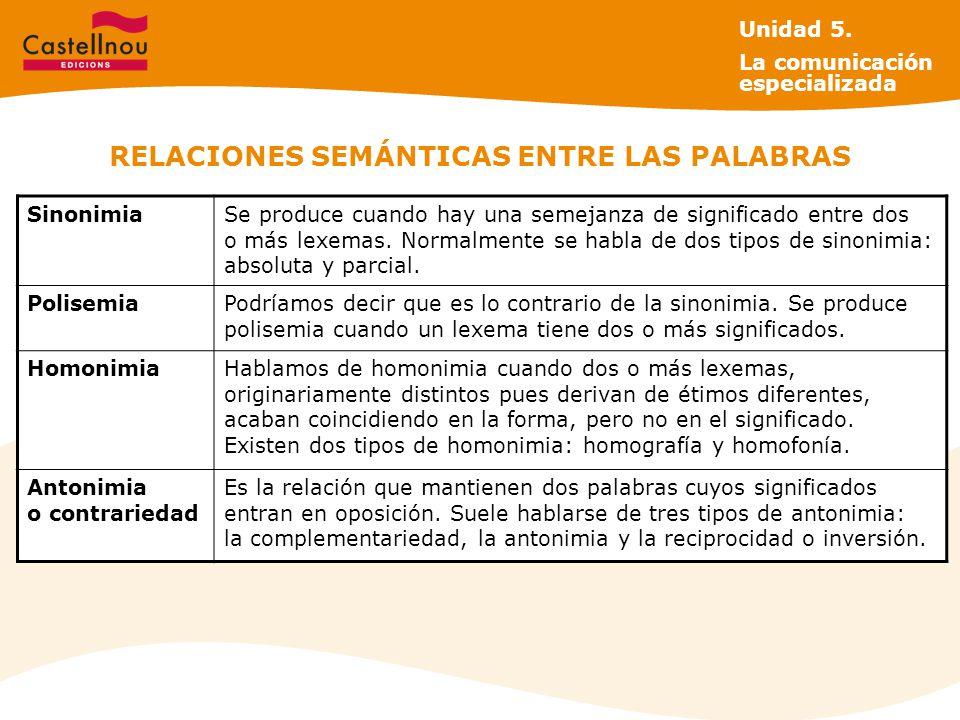 RELACIONES SEMÁNTICAS ENTRE LAS PALABRAS Unidad 5.