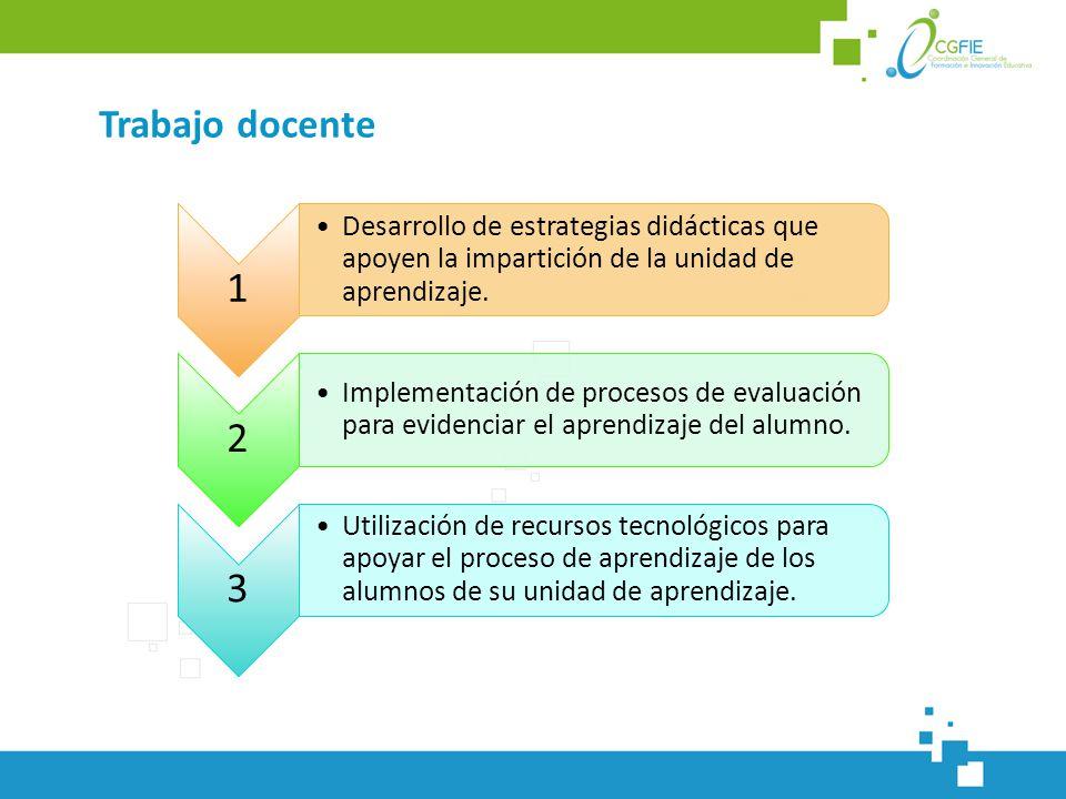 Instituto Politécnico Nacional Secretaría Académica Reanudación del ...