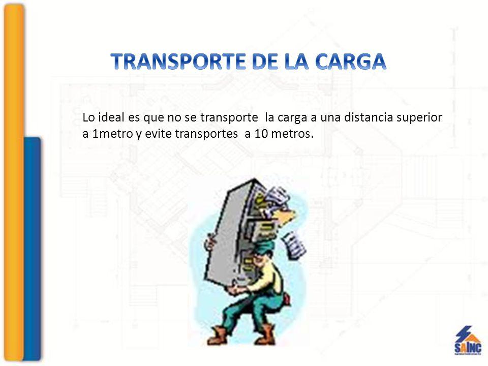 Lo ideal es que no se transporte la carga a una distancia superior a 1metro y evite transportes a 10 metros.