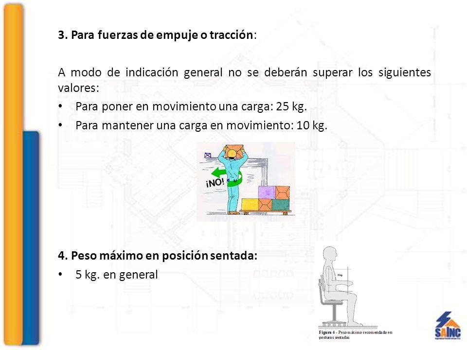 3. Para fuerzas de empuje o tracción: A modo de indicación general no se deberán superar los siguientes valores: Para poner en movimiento una carga: 2