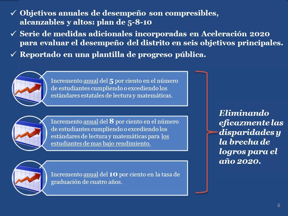 Taller de Defensa y Movilización para Padres M INNEAPOLIS, M ...