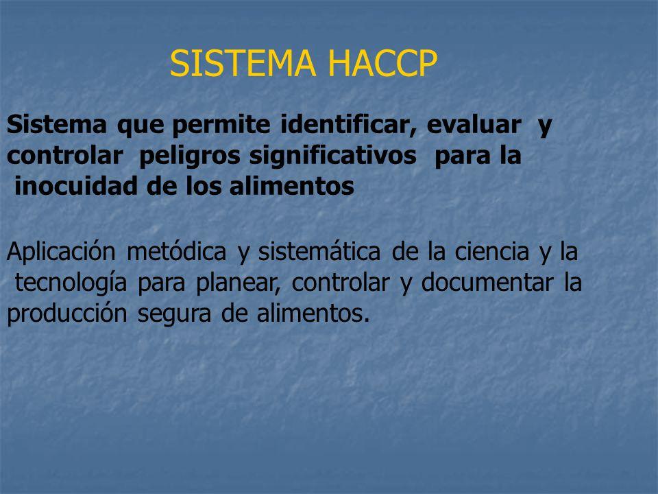 SISTEMA HACCP Sistema que permite identificar, evaluar y controlar peligros significativos para la inocuidad de los alimentos Aplicación metódica y si