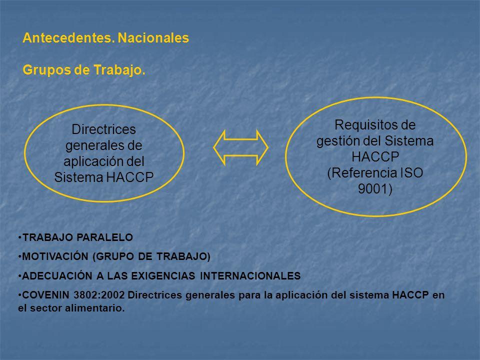 Antecedentes. Nacionales Grupos de Trabajo. Directrices generales de aplicación del Sistema HACCP Requisitos de gestión del Sistema HACCP (Referencia