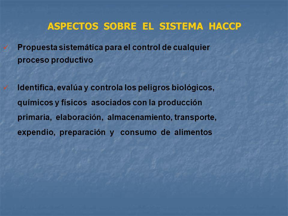ASPECTOS SOBRE EL SISTEMA HACCP Propuesta sistemática para el control de cualquier proceso productivo Identifica, evalúa y controla los peligros bioló