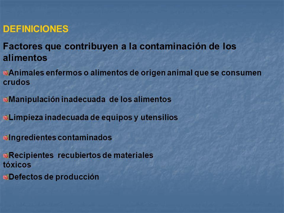 DEFINICIONES Factores que contribuyen a la contaminación de los alimentos Animales enfermos o alimentos de origen animal que se consumen crudos Manipu