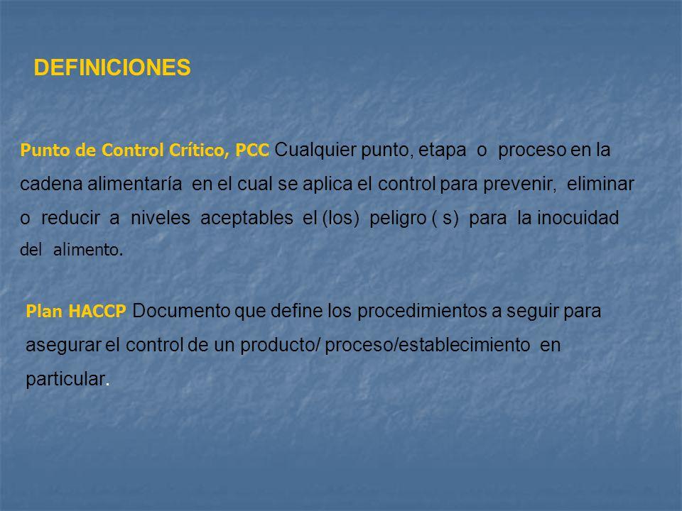 Punto de Control Crítico, PCC Cualquier punto, etapa o proceso en la cadena alimentaría en el cual se aplica el control para prevenir, eliminar o redu
