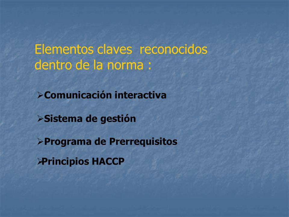  Comunicación interactiva  Sistema de gestión  Programa de Prerrequisitos  Principios HACCP Elementos claves reconocidos dentro de la norma :