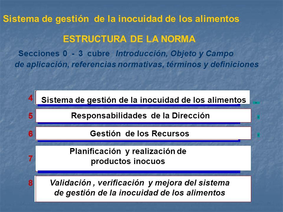 Secciones0-3cubreIntroducción, Objeto y Campo de aplicación, referencias normativas, términos y definiciones Sistema de Gestión de Calidad 4 Sistema d
