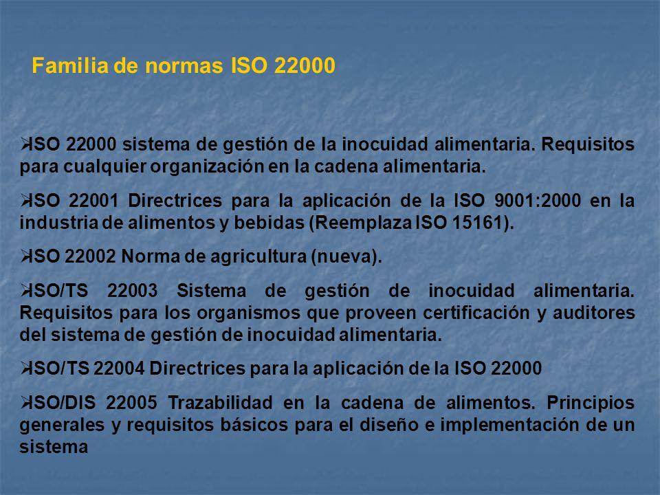  ISO 22000 sistema de gestión de la inocuidad alimentaria. Requisitos para cualquier organización en la cadena alimentaria.  ISO 22001 Directrices p