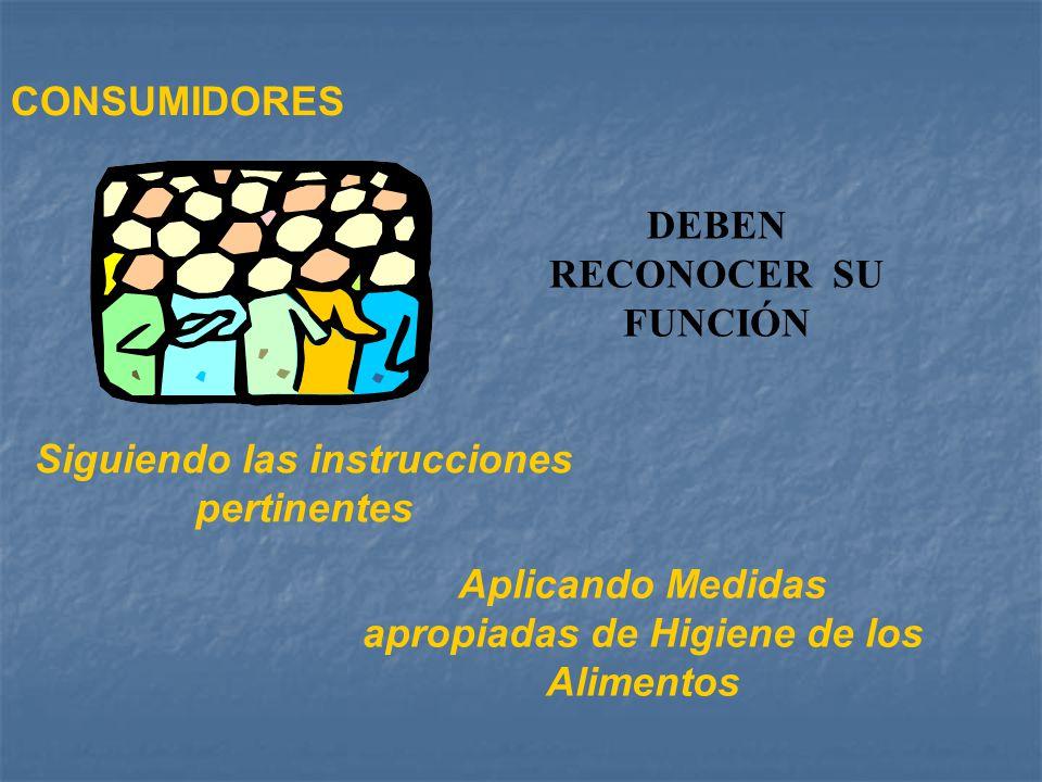 DEBEN RECONOCER SU FUNCIÓN Siguiendo las instrucciones pertinentes Aplicando Medidas apropiadas de Higiene de los Alimentos CONSUMIDORES