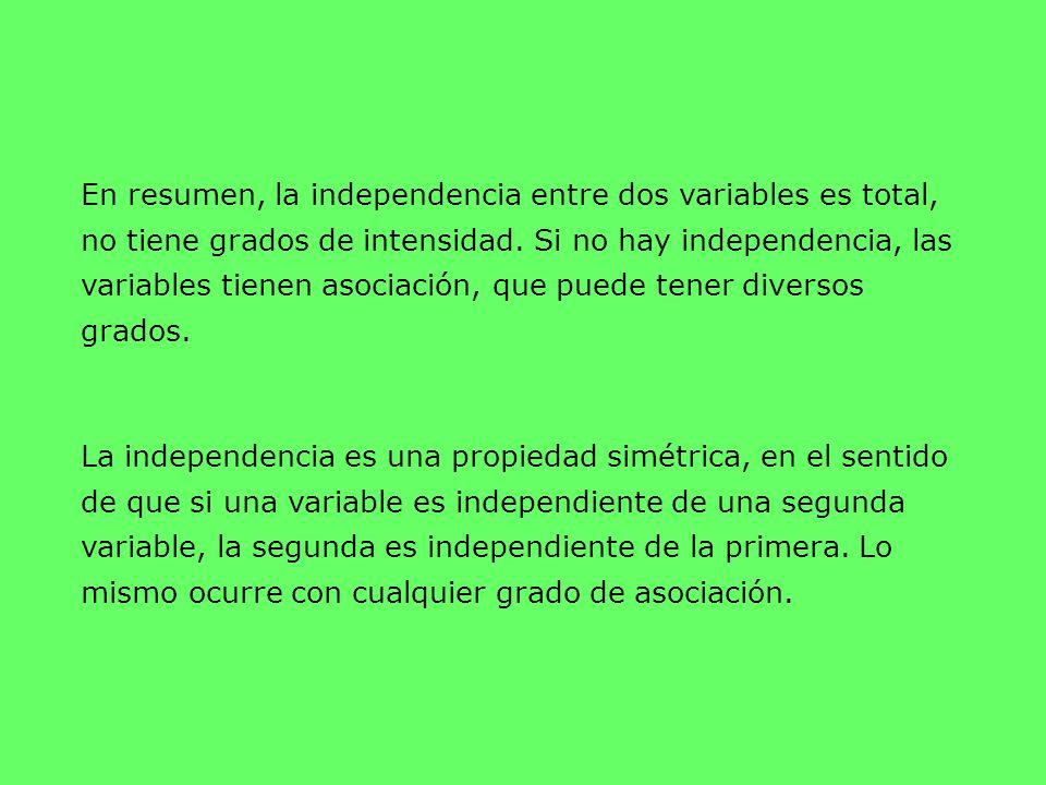 En resumen, la independencia entre dos variables es total, no tiene grados de intensidad. Si no hay independencia, las variables tienen asociación, qu