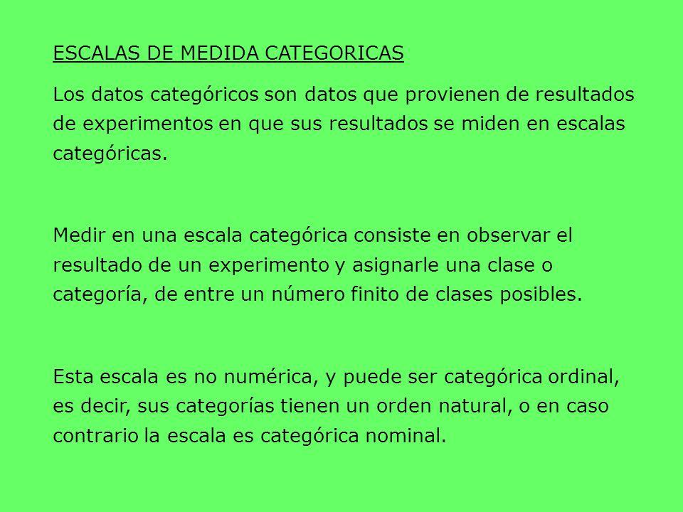 ESCALAS DE MEDIDA CATEGORICAS Los datos categóricos son datos que provienen de resultados de experimentos en que sus resultados se miden en escalas ca