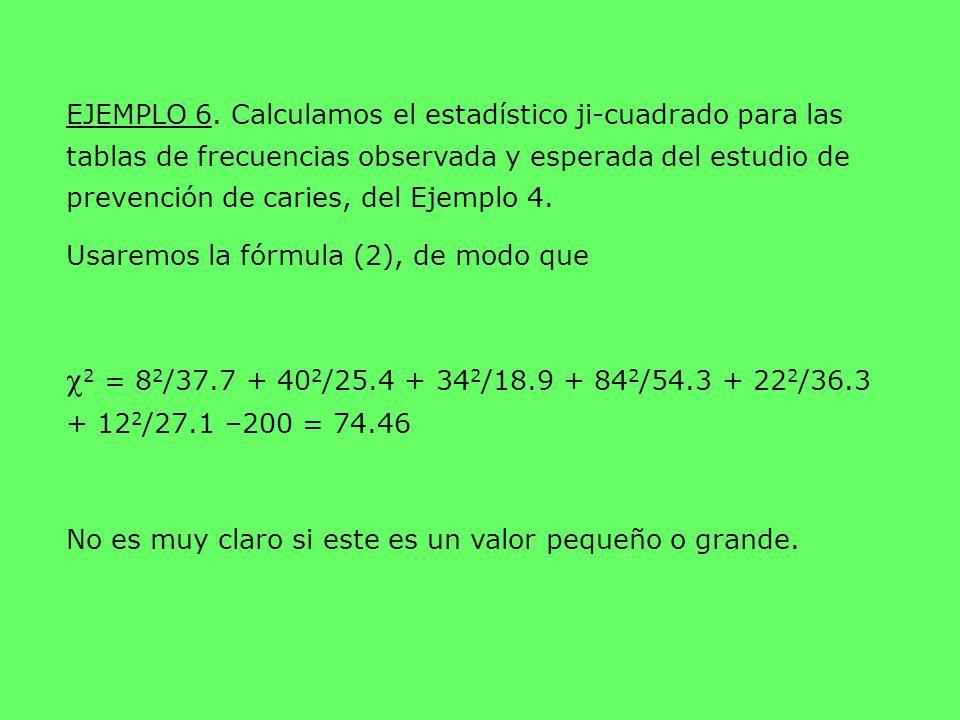 EJEMPLO 6. Calculamos el estadístico ji-cuadrado para las tablas de frecuencias observada y esperada del estudio de prevención de caries, del Ejemplo