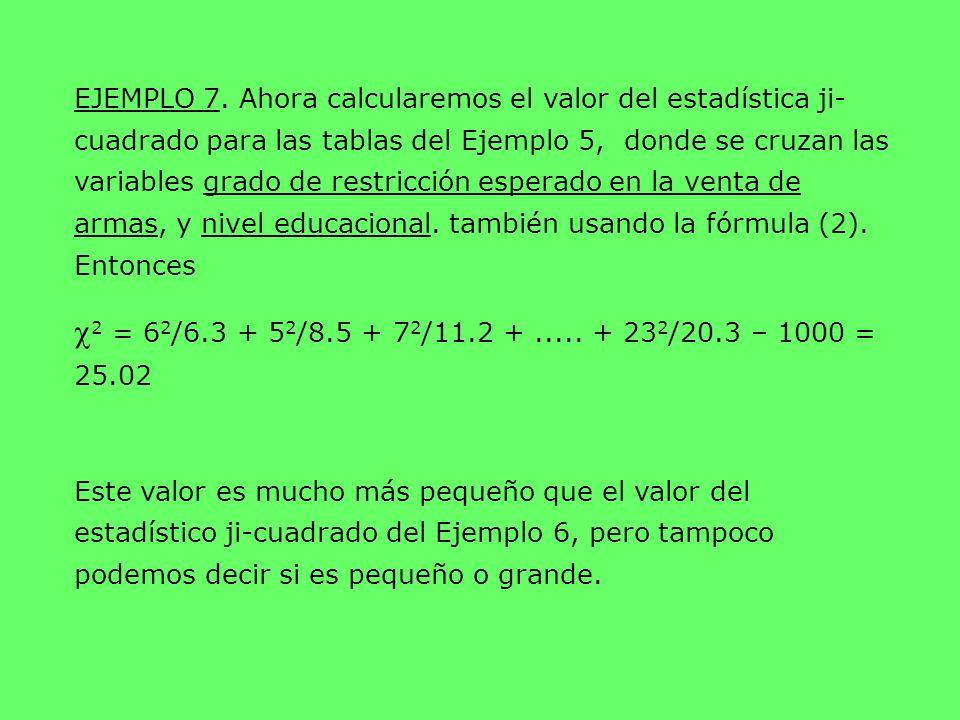 EJEMPLO 7. Ahora calcularemos el valor del estadística ji- cuadrado para las tablas del Ejemplo 5, donde se cruzan las variables grado de restricción