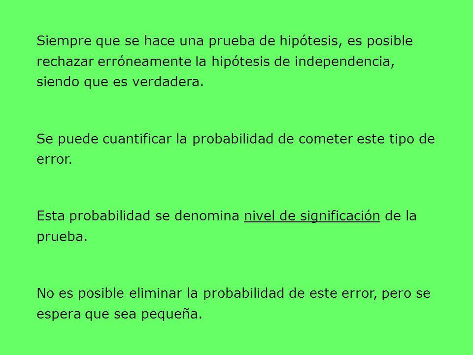 Siempre que se hace una prueba de hipótesis, es posible rechazar erróneamente la hipótesis de independencia, siendo que es verdadera. Se puede cuantif