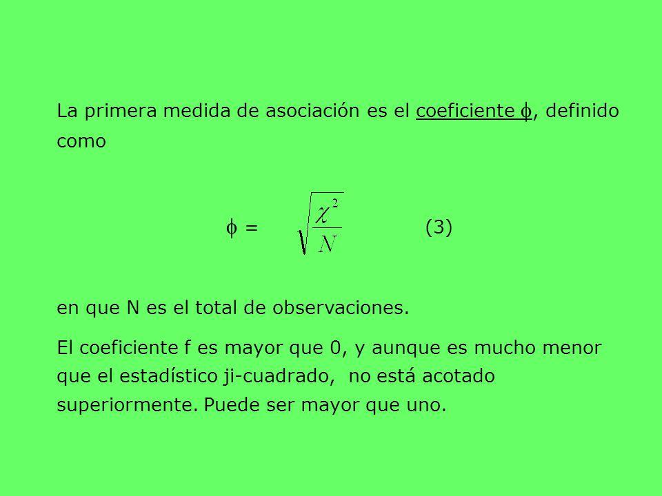 La primera medida de asociación es el coeficiente , definido como  = (3) en que N es el total de observaciones. El coeficiente f es mayor que 0, y a