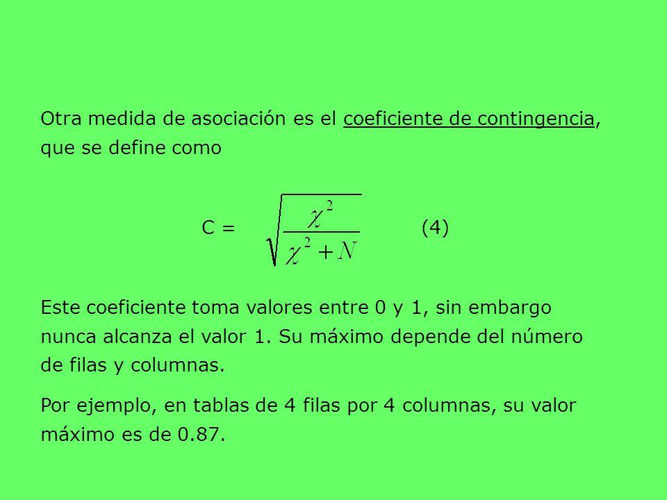 Otra medida de asociación es el coeficiente de contingencia, que se define como C = (4) Este coeficiente toma valores entre 0 y 1, sin embargo nunca a