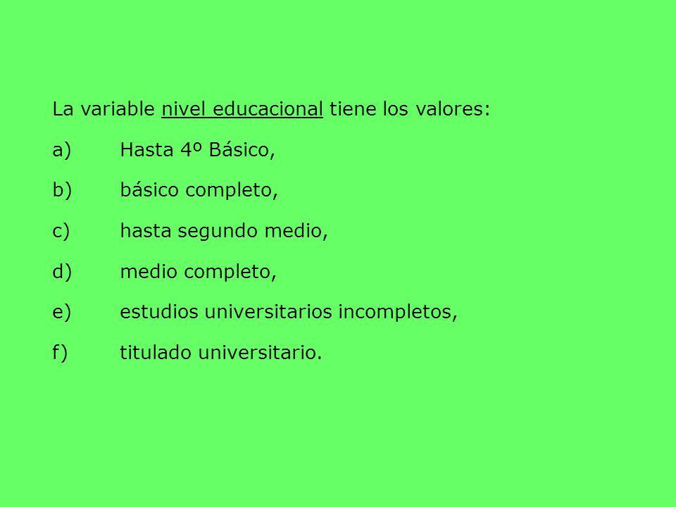 La variable nivel educacional tiene los valores: a)Hasta 4º Básico, b)básico completo, c)hasta segundo medio, d)medio completo, e)estudios universitar
