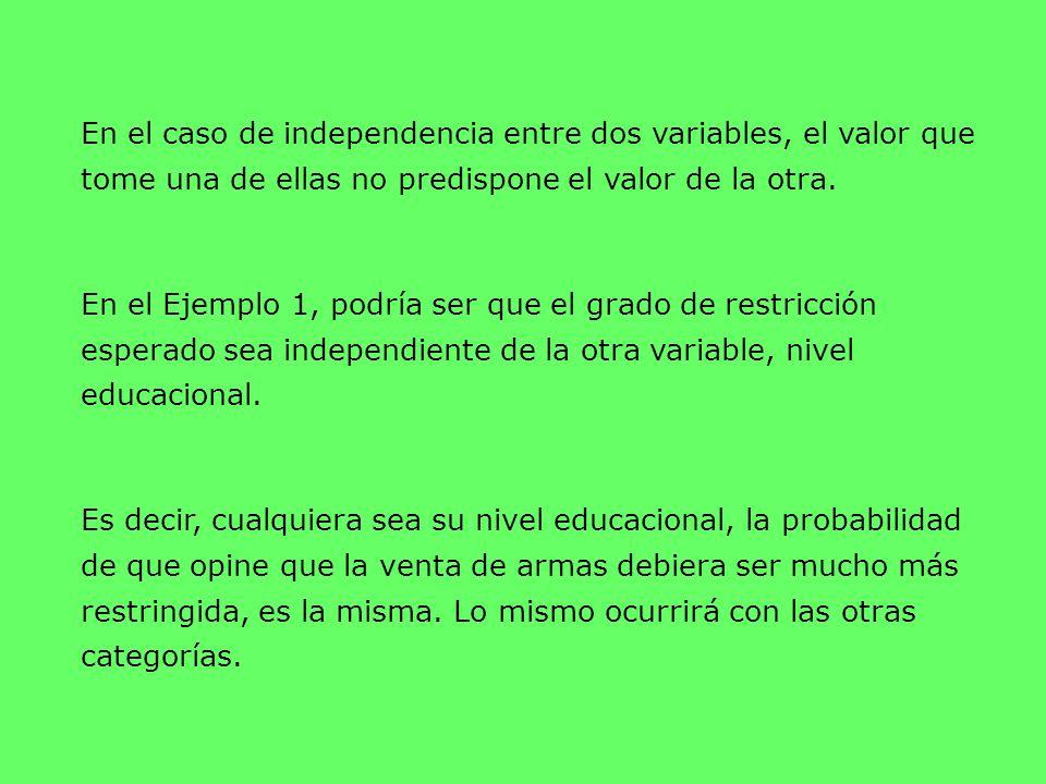 En el caso de independencia entre dos variables, el valor que tome una de ellas no predispone el valor de la otra. En el Ejemplo 1, podría ser que el