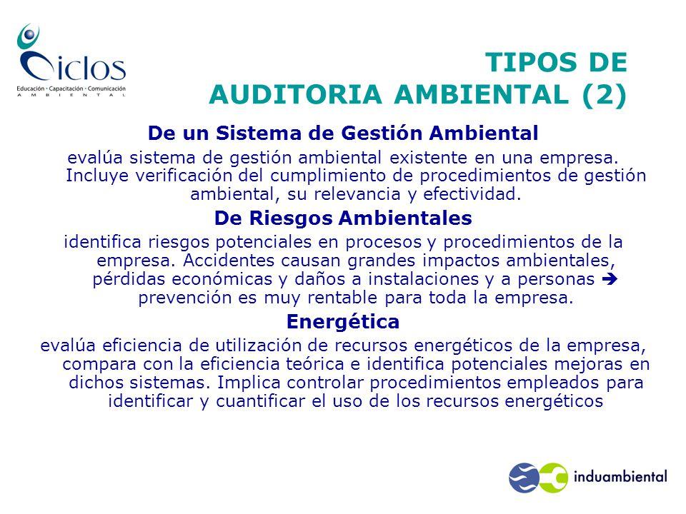 TIPOS DE AUDITORIA AMBIENTAL (2) De un Sistema de Gestión Ambiental evalúa sistema de gestión ambiental existente en una empresa.