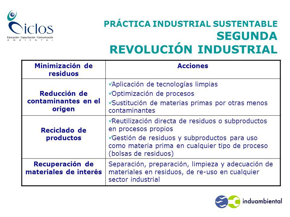 PRÁCTICA INDUSTRIAL SUSTENTABLE SEGUNDA REVOLUCIÓN INDUSTRIAL Minimización de residuos Acciones Reducción de contaminantes en el origen Aplicación de tecnologías limpias Optimización de procesos Sustitución de materias primas por otras menos contaminantes Reciclado de productos Reutilización directa de residuos o subproductos en procesos propios Gestión de residuos y subproductos para uso como materia prima en cualquier tipo de proceso (bolsas de residuos) Recuperación de materiales de interés Separación, preparación, limpieza y adecuación de materiales en residuos, de re-uso en cualquier sector industrial