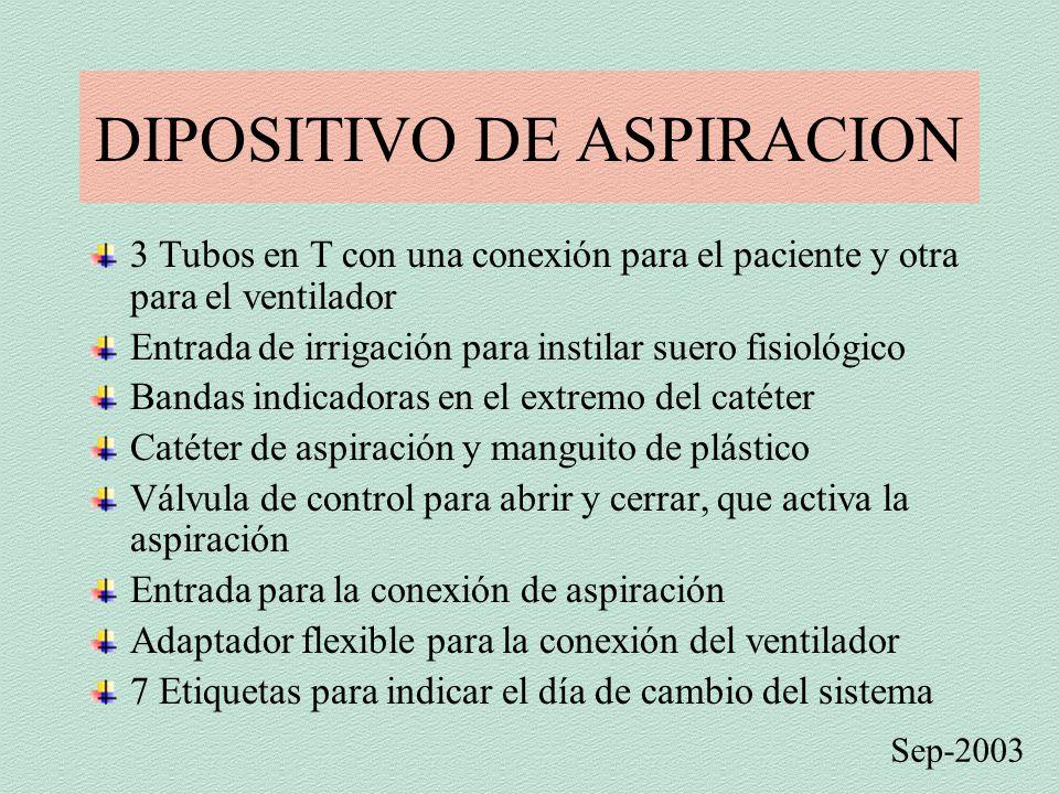 DIPOSITIVO DE ASPIRACION 3 Tubos en T con una conexión para el paciente y otra para el ventilador Entrada de irrigación para instilar suero fisiológic